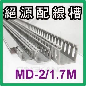 【不可超取】絕源配線槽 MD-2 (灰色) 45*45mm 1.7M (出線孔8MM)