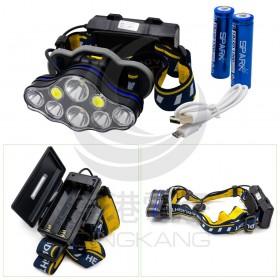 H032 八核心強光LED多段式頭燈